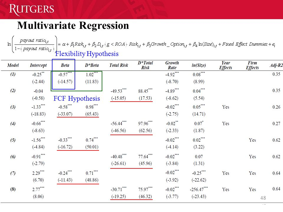 48 Multivariate Regression 48 Flexibility Hypothesis FCF Hypothesis