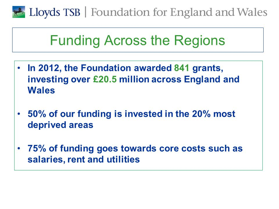 Funding Across the Regions In 2012, the Foundation awarded 841 grants, investing over £20.5 million across England and Wales 50% of our funding is invested in the 20% most deprived areas 75% of funding goes towards core costs such as salaries, rent and utilities