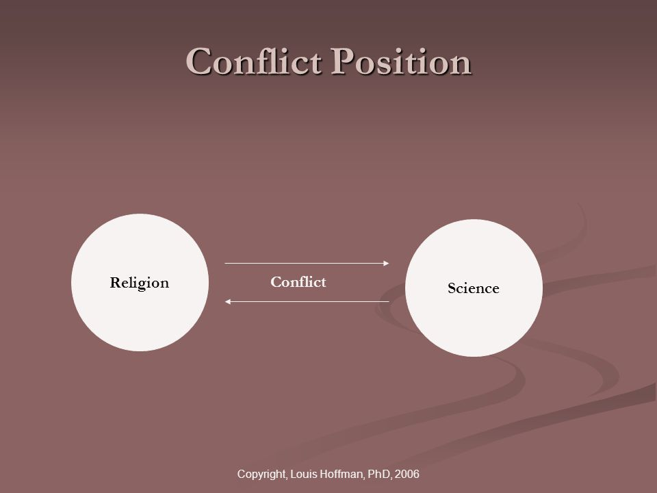 Copyright, Louis Hoffman, PhD, 2006 Conflict Position Religion Science Conflict