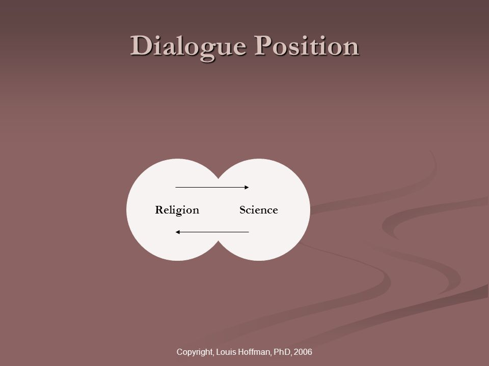 Copyright, Louis Hoffman, PhD, 2006 Dialogue Position ReligionScience