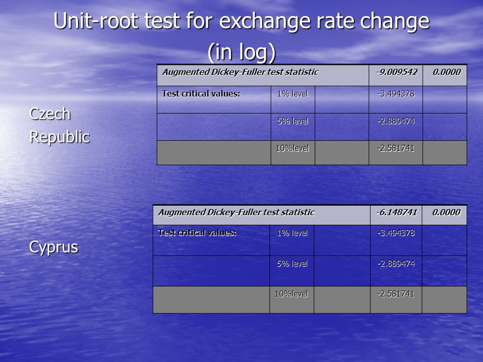 Unit-root test for exchange rate change (in log) CzechRepublicCyprus Augmented Dickey-Fuller test statistic -9.009542 0.0000 Test critical values: 1%