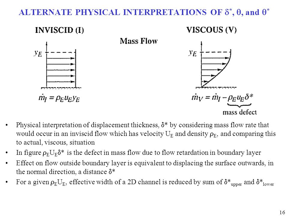 16 ALTERNATE PHYSICAL INTERPRETATIONS OF  *, , and  * Physical interpretation of displacement thickness,  * by considering mass flow rate that would occur in an inviscid flow which has velocity U E and density  E, and comparing this to actual, viscous, situation In figure  E U E  * is the defect in mass flow due to flow retardation in boundary layer Effect on flow outside boundary layer is equivalent to displacing the surface outwards, in the normal direction, a distance  * For a given  E U E, effective width of a 2D channel is reduced by sum of  * upper and  * lower