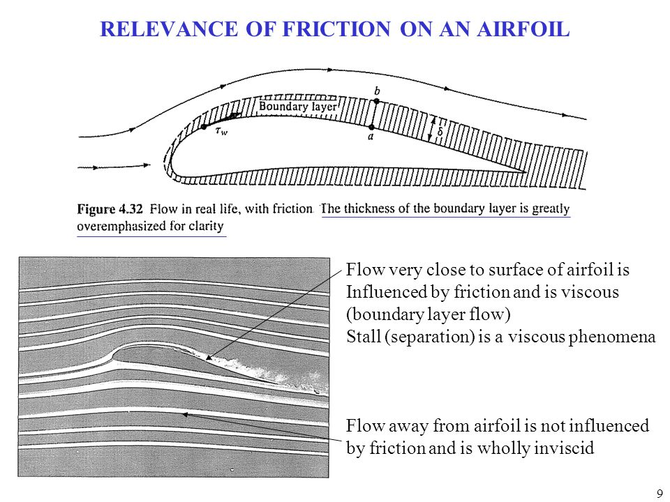 9 RELEVANCE OF FRICTION ON AN AIRFOIL Flow very close to surface of airfoil is Influenced by friction and is viscous (boundary layer flow) Stall (sepa
