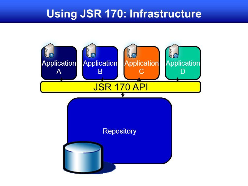 Application D Application C Application B Repository Application A Using JSR 170: Infrastructure JSR 170 API