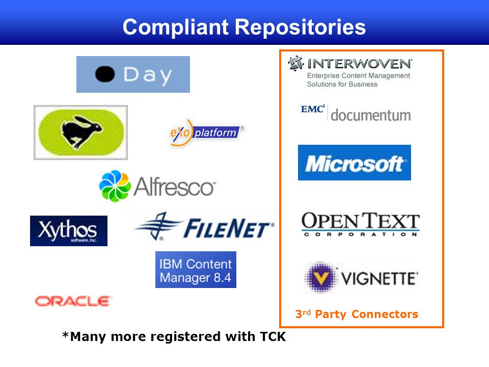Compliant Repositories *Many more registered with TCK 3 rd Party Connectors