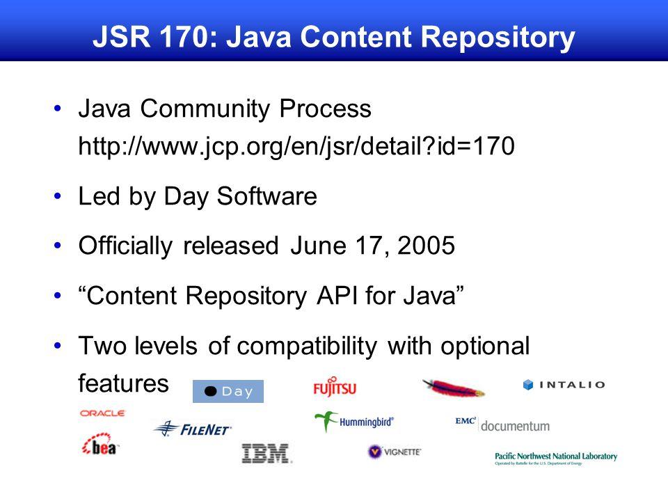Application A Deployment: Model 2 J2EE Servlet Container JCR Application B