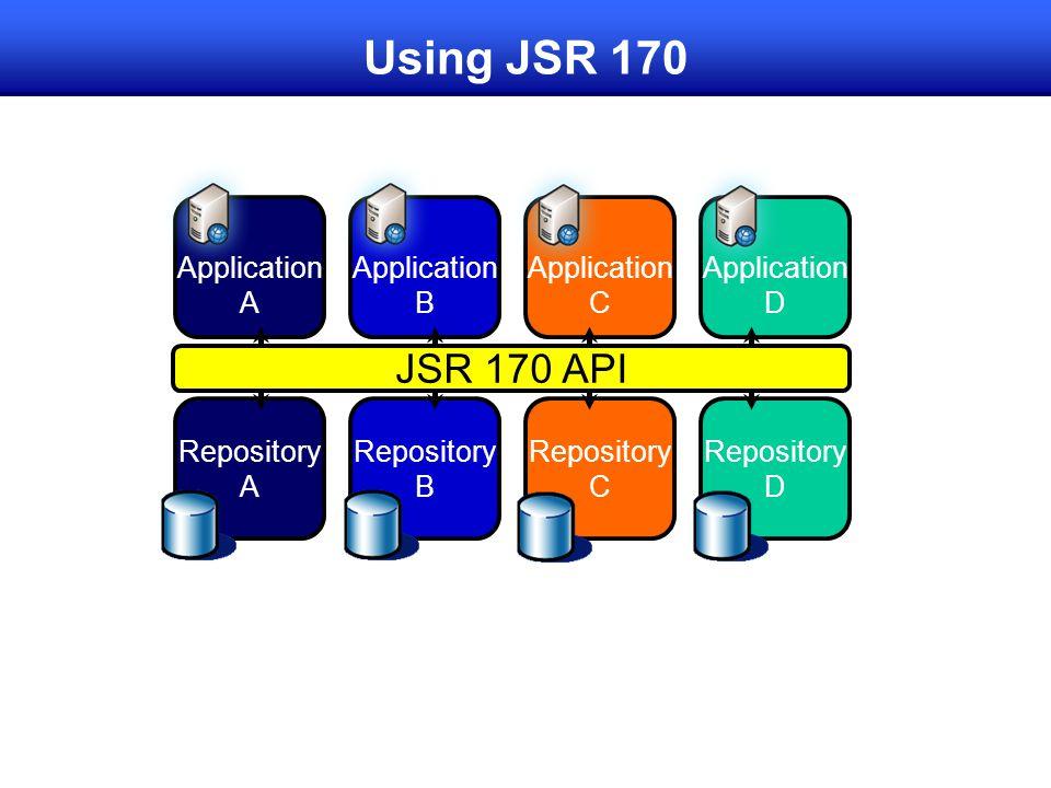 Repository D Application D Repository C Application C Repository B Application B Repository A Application A Using JSR 170 JSR 170 API