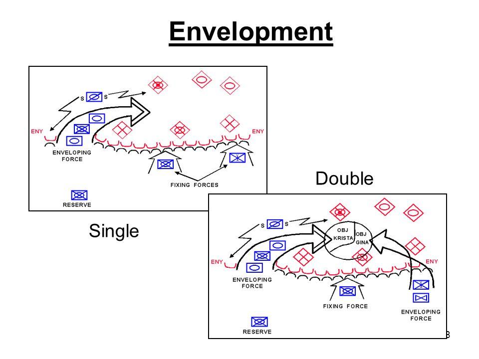 28 Envelopment Single Double