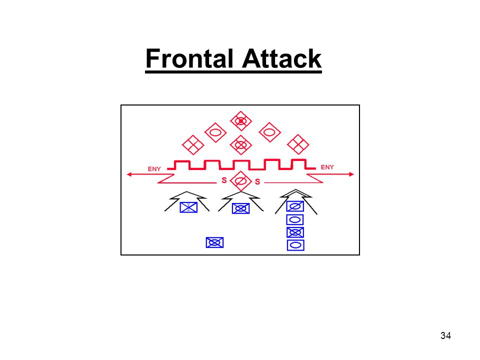 34 Frontal Attack