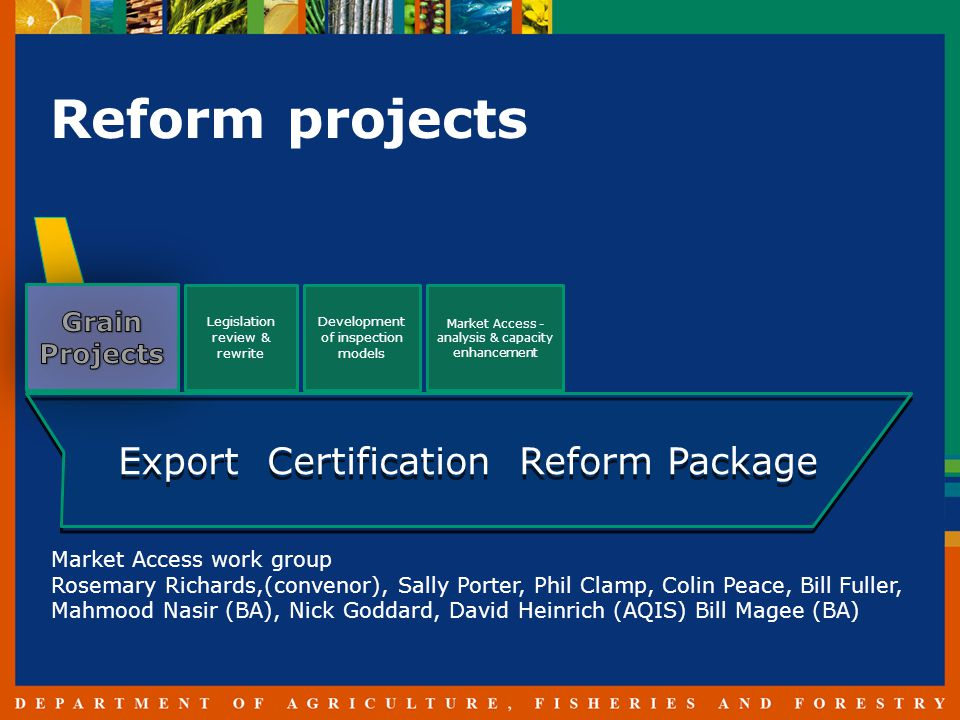 Reform projects Legislation review & rewrite Development of inspection models Market Access - analysis & capacity enhancement Export Certification Reform Package Market Access work group Rosemary Richards,(convenor), Sally Porter, Phil Clamp, Colin Peace, Bill Fuller, Mahmood Nasir (BA), Nick Goddard, David Heinrich (AQIS) Bill Magee (BA)