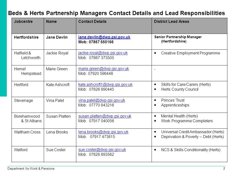 7 Department for Work & Pensions Beds & Herts Partnership Managers Contact Details and Lead Responsibilities JobcentreNameContact DetailsDistrict Lead Areas HertfordshireJane Devlinjane.devlin@dwp.gsi.gov.uk Mob: 07867 550166 Senior Partnership Manager (Hertfordshire) Hatfield & Letchworth Jackie Royaljackie.royal@dwp.gsi.gov.uk Mob: 07867 373505  Creative Employment Programme Hemel Hempstead Marie Greenmarie.green@dwp.gsi.gov.uk Mob: 07920 596448 - HertfordKate Ashcroftkate.ashcroft1@dwp.gsi.gov.uk Mob: 07826 890445  Skills for Care/Carers (Herts)  Herts County Council StevenageVina Patelvina.patel@dwp.gsi.gov.uk Mob: 07770 843216  Princes' Trust  Apprenticeships Borehamwood & St Albans Susan Plattensusan.platten@dwp.gsi.gov.uk Mob: 07917 040056  Mental Health (Herts)  Work Programme Completers Waltham CrossLena Brookslena.brooks@dwp.gsi.gov.uk Mob: 07917 473815  Universal Credit Ambassador (Herts)  Deprivation & Poverty – Debt (Herts) WatfordSue Costersue.coster@dwp.gsi.gov.uk Mob: 07826 893562  NCS & Skills Conditionality (Herts)