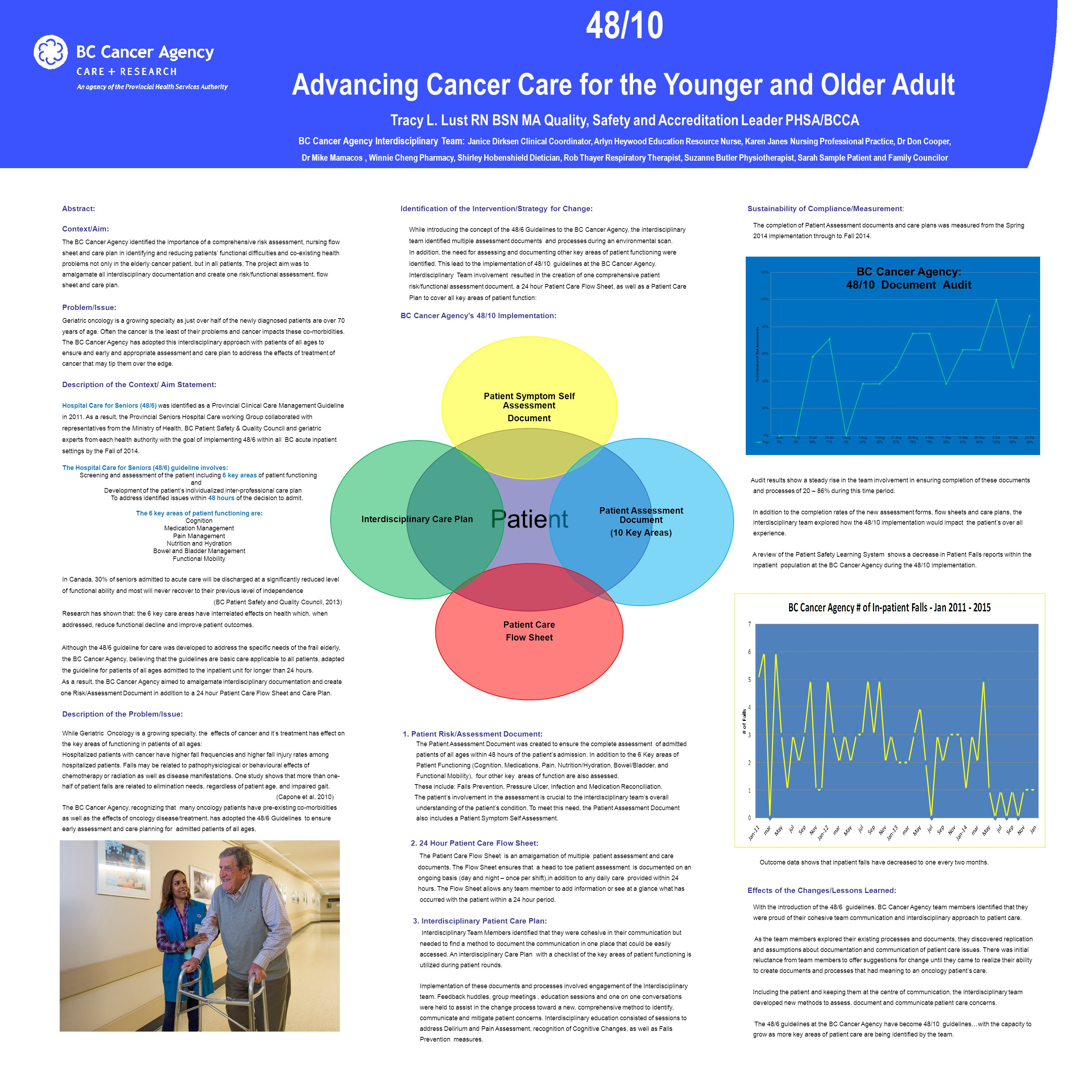 Abstract: Context/Aim: The BC Cancer Agency identified the importance of a comprehensive risk assessment, nursing flow sheet and care plan in identifying and reducing patients' functional difficulties and co-existing health problems not only in the elderly cancer patient, but in all patients.