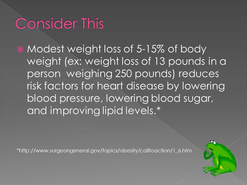  Modest weight loss of 5-15% of body weight (ex: weight loss of 13 pounds in a person weighing 250 pounds) reduces risk factors for heart disease by lowering blood pressure, lowering blood sugar, and improving lipid levels.* *http://www.surgeongeneral.gov/topics/obesity/calltoaction/1_6.htm