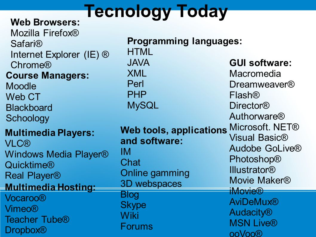 Tecnology Today GUI software: Macromedia Dreamweaver® Flash® Director® Authorware® Microsoft.