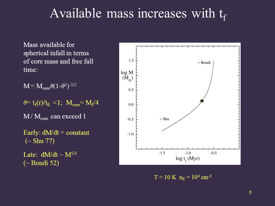 Available mass increases with t f 5 Mass available for spherical infall in terms of core mass and free fall time: M = M core  -    -   = t f (r)/t E <1; M core ≈ M J /4 M / M core can exceed 1 Early: dM/dt = constant (~ Shu 77) Late: dM/dt ~ M 5/3 (~ Bondi 52) T = 10 K n E = 10 4 cm -3