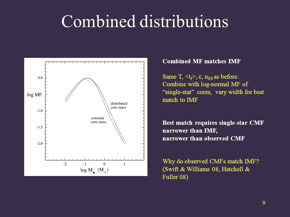 Combined distributions 9 Combined MF matches IMF Same T,, , n E0 as before.