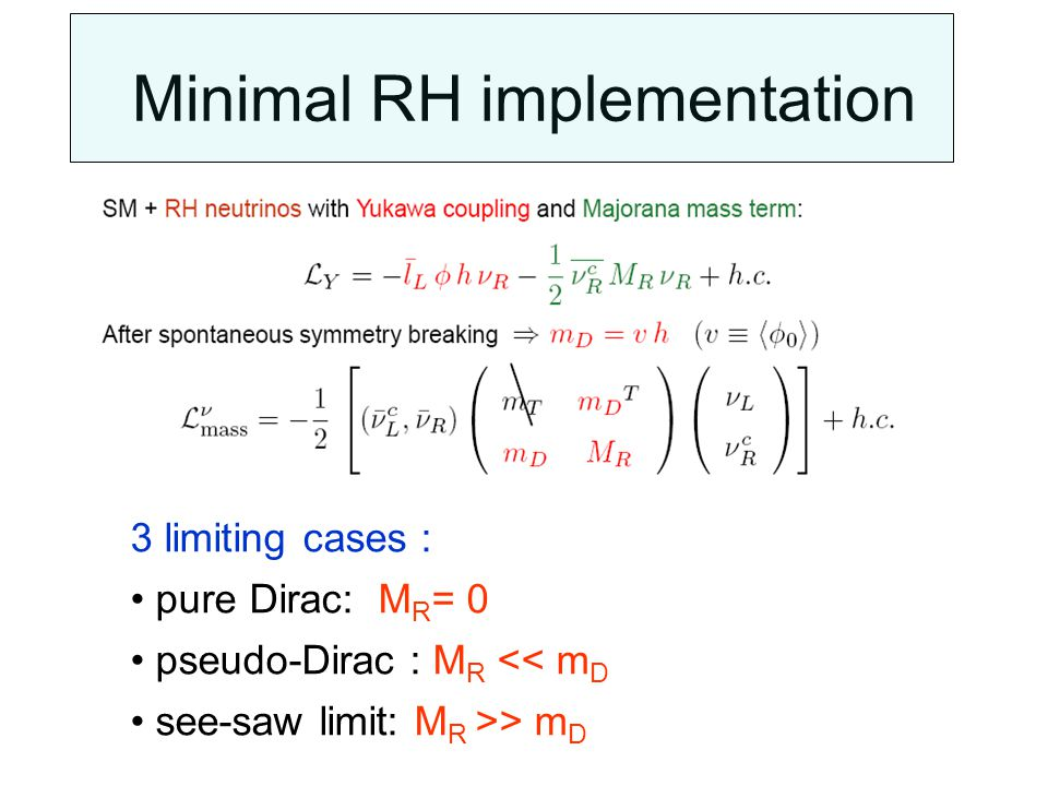 Minimal RH implementation 3 limiting cases : pure Dirac: M R = 0 pseudo-Dirac : M R << m D see-saw limit: M R >> m D