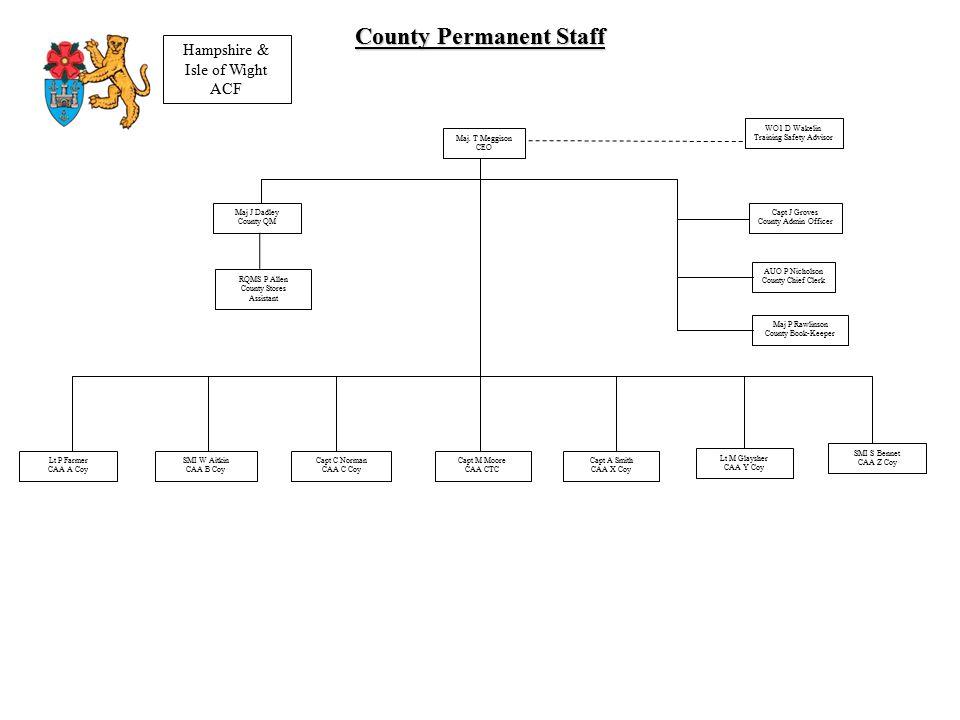 Colonel R Lambert County Commandant Maj T Meggison CEO RSMI B Phillips County RSM Lt Col S Barker SO1 Training Maj J Clarke OC A Coy Lt P Anderson Trg Officer SMI R Lavis CSM Aldershot (Para) 1 Pl Farnborough (Para) 2 Pl Alton (REME) 3 Pl Fleet & C/Crookham (RE) 4 Tp Cove (RE) 5 Tp Bordon (REME) 6 Pl Old Basing (PARA) 7 Pl Gibraltar Barracks (RE) 8 Tp Hampshire & Isle of Wight ACF Lt Col A Dawes Deputy Commandant Lt Col T Farmer SO1 Specialists Sherfield School (AAC) 9 Flt Maj M Geernart-Davies OC B Coy SMI S Whitelock Trg Officer SMI N Goldsmith CSM Peronne Road (REME) 2 Pl Hayling Island (PWRR) 3 Pl Leigh Park (PWRR) 4 Pl Cosham (PWRR) 5 Pl Cowplain (PWRR) 6 Pl Purbrook Park (PWRR) 7 Pl Havant (AAC) 8 Flt Connaught (PWRR) 10 Pl Maj T Fuller OC C Coy Capt A Groves Trg Officer SMI N Hodgkinson CSM Newport (RLC) 1 Tp Ryde (RLC) 2 Tp Sandown (RLC) 3 Tp Freshwater (RLC) 4 Tp Bembridge (RLC) 5 Tp Northwood (RLC) 6 Tp Godshill (RLC) 7 Tp Maj M Tomsett OC X Coy Capt S Warren 2 I/C Lt K Harvey Trg Officer Blackfield (RLC) 1 Tp Brockenhurst (RLC) 2 Tp Fordingbridge (KRH) 3 Tp Hythe (RLC) 4 Tp Lymington (KRH) 5 Tp New Milton (KRH) 6 Tp Totton (RLC) 9 Tp Maj S Parker OC Y Coy Lt L Archibald Trg Officer SMI W Broadhurst CSM Park Gate (PWRR) 1 Pl Gosport (PWRR) 2 Pl Bitterne Park (RA) 3 Tp Bishops Waltham (RLC) 4 Tp Itchen (RLC) 5 Tp Browndown (RAMC) 6 Pl Millbrook (RA) 7 Tp Fair Oak (RLC) 8 Tp Fareham (PWRR) 9 Pl Maj C Wilson OC Z Coy Lt A Shallow Trg Officer SMI L Chrismas CSM Andover (AAC) 1 Flt Basingstoke (PWRR) 3 Pl Overton (PWRR) 4 Pl Winchester (PWRR) 5 Pl Kings School (The Rifles) 6 Pl Middle Wallop (AAC) 9 Flt Romsey (PWRR) 10 Pl Eastleigh (PWRR) 11 Pl Capt S Croney Band & Corps of Drums County ORBAT Capt Mills 2 I/C SMI I Reddy CSM Capt G Wiseman 2 I/C