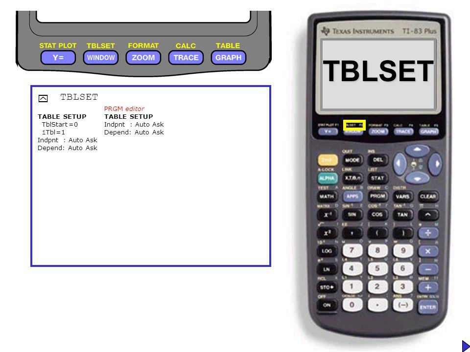 TBLSET TBLSET TABLE SETUP =0 î Tbl=1 Indpnt: Auto Ask Depend: Auto Ask y TBLSET PRGMeditor TABLE SETUP Indpnt: Auto Ask Depend: Auto Ask TblStart
