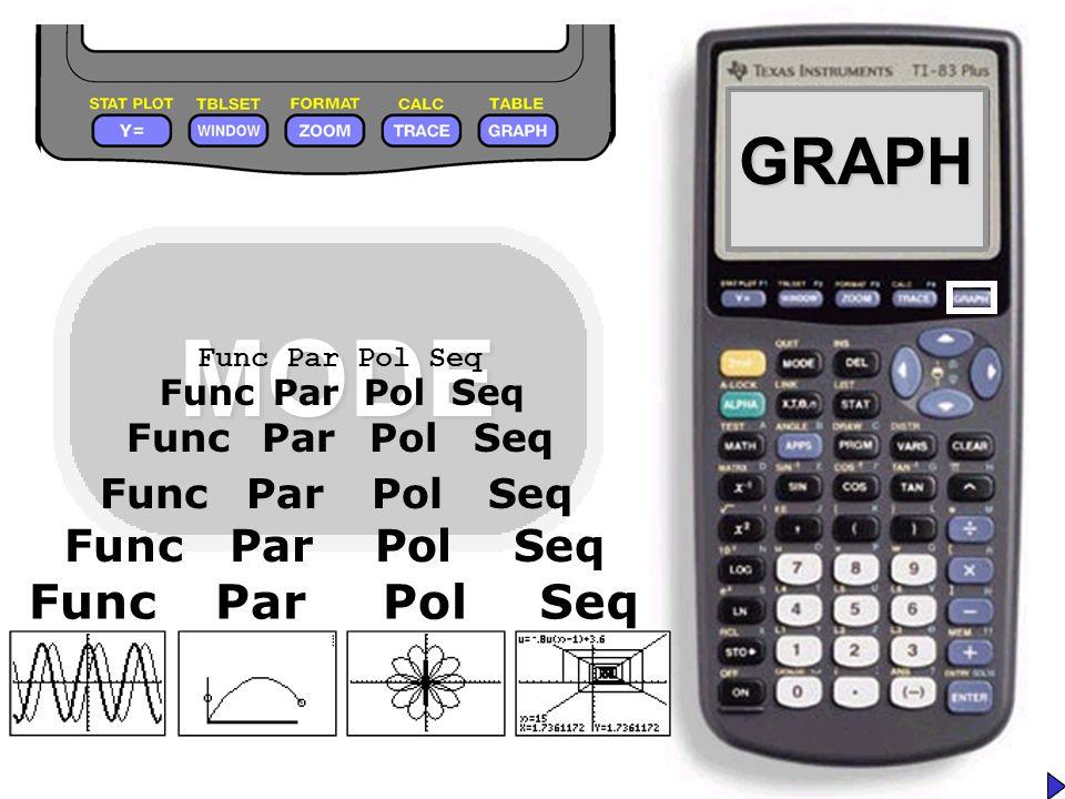 GRAPH GRAPH MODE Func Par Pol Seq FuncPar Pol Seq