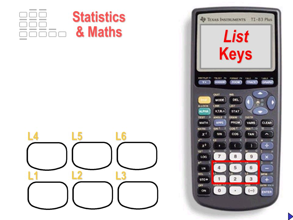 List Keys Statistics & Maths CO SL4L5L6L1 L2 L3