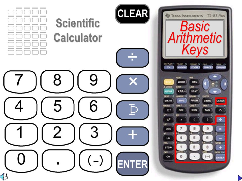 Basic Arithmetic Keys ¸ CO S + Þ ÷ × 987 456 12 3 0. ( ) - ENTER CLEAR Scientific Calculator Basic Arithmetic Keys