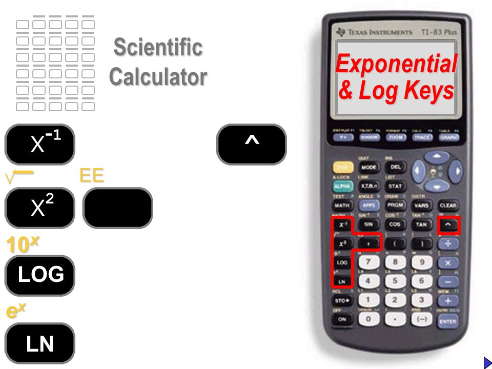 Exponential Keys Exponential & Log Keys \ / _ EE 10 x exexexex LN ^ X2 X2 X-1X-1 LOG Scientific Calculator