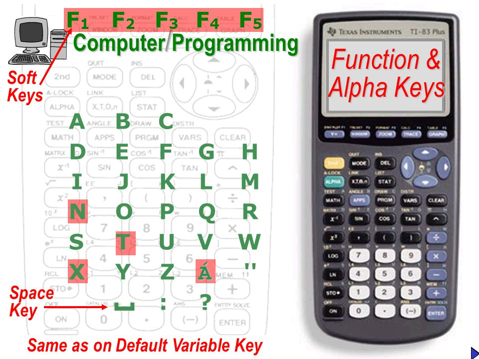 Function and Alpha Keys Alpha Keys Alpha Keys Function & Computer / Programming Soft Keys Same as on Default Variable Key F 1 F 2 F 3 F 4 F5F5 Á A B C D E F G H I J K L M N O P Q R S T U V W X Y Z Á : ...........