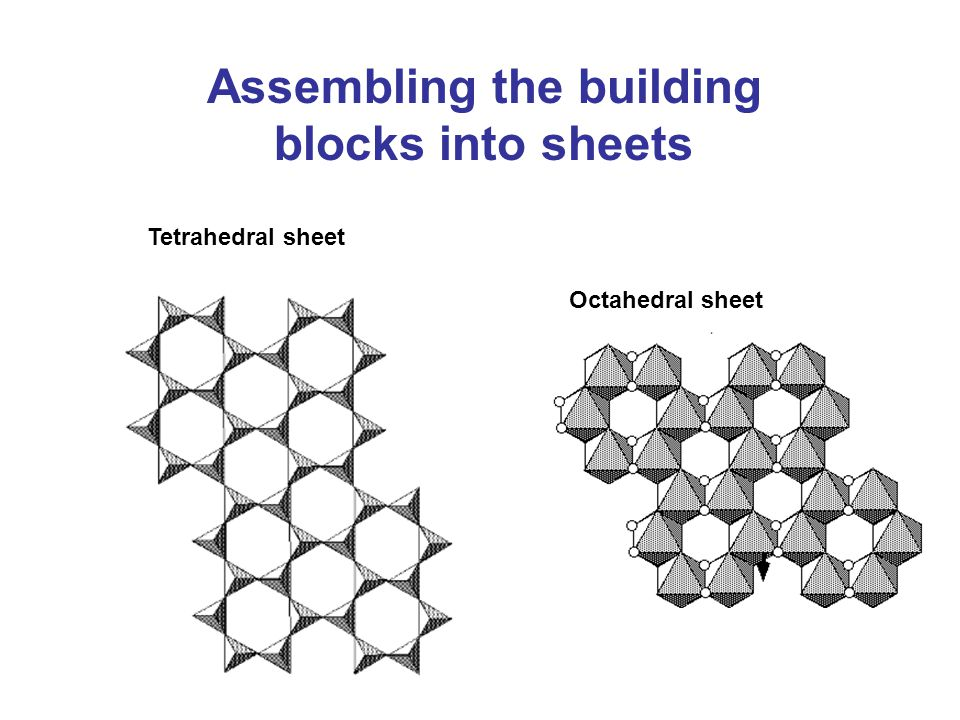 Tetrahedral sheet Octahedral sheet Assembling the building blocks into sheets