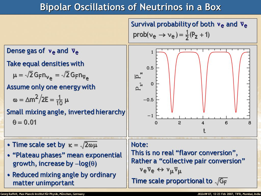 Georg Raffelt, Max-Planck-Institut für Physik, München, Germany JIGSAW 07, 12-23 Feb 2007, TIFR, Mumbai, India Bipolar Oscillations of Neutrinos in a Box Dense gas of and Take equal densities with Assume only one energy with Small mixing angle, inverted hierarchy Survival probability of both and Time scale set by Time scale set by Plateau phases mean exponential Plateau phases mean exponential growth, increase by  log(  ) growth, increase by  log(  ) Reduced mixing angle by ordinary Reduced mixing angle by ordinary matter unimportant matter unimportantNote: This is no real flavor conversion , Rather a collective pair conversion Time scale proportional to