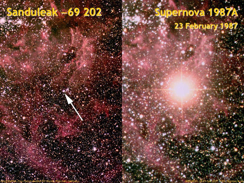 Georg Raffelt, Max-Planck-Institut für Physik, München, Germany JIGSAW 07, 12-23 Feb 2007, TIFR, Mumbai, India Sanduleak  69 202 Large Magellanic Cloud Distance 50 kpc (160.000 light years) Tarantula Nebula Supernova 1987A 23 February 1987 Supernova 1987A 23 February 1987 Georg Raffelt, Max-Planck-Institut für Physik, München, Germany JIGSAW 07, 12-23 Feb 2007, TIFR, Mumbai, India