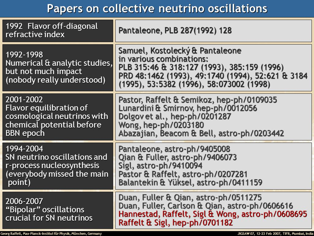 Georg Raffelt, Max-Planck-Institut für Physik, München, Germany JIGSAW 07, 12-23 Feb 2007, TIFR, Mumbai, India Papers on collective neutrino oscillations 1992 Flavor off-diagonal refractive index 1992-1998 Numerical & analytic studies, but not much impact (nobody really understood) 2001-2002 Flavor equilibration of cosmological neutrinos with chemical potential before BBN epoch 1994-2004 SN neutrino oscillations and r-process nucleosynthesis (everybody missed the main point) point) 2006-2007 Bipolar oscillations crucial for SN neutrinos Pantaleone, PLB 287(1992) 128 Samuel, Kostolecký & Pantaleone in various combinations: PLB 315:46 & 318:127 (1993), 385:159 (1996) PRD 48:1462 (1993), 49:1740 (1994), 52:621 & 3184 (1995), 53:5382 (1996), 58:073002 (1998) Pastor, Raffelt & Semikoz, hep-ph/0109035 Lunardini & Smirnov, hep-ph/0012056 Dolgov et al., hep-ph/0201287 Wong, hep-ph/0203180 Abazajian, Beacom & Bell, astro-ph/0203442 Pantaleone, astro-ph/9405008 Qian & Fuller, astro-ph/9406073 Sigl, astro-ph/9410094 Pastor & Raffelt, astro-ph/0207281 Balantekin & Yüksel, astro-ph/0411159 Duan, Fuller & Qian, astro-ph/0511275 Duan, Fuller, Carlson & Qian, astro-ph/0606616 Hannestad, Raffelt, Sigl & Wong, astro-ph/0608695 Raffelt & Sigl, hep-ph/0701182
