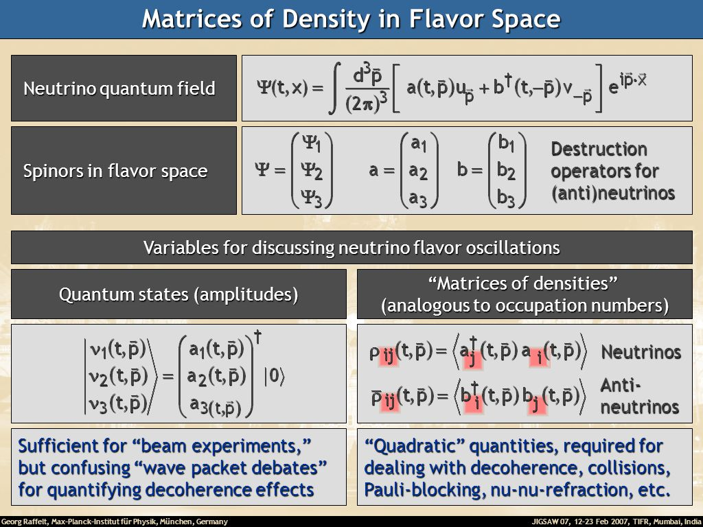 Georg Raffelt, Max-Planck-Institut für Physik, München, Germany JIGSAW 07, 12-23 Feb 2007, TIFR, Mumbai, India Matrices of Density in Flavor Space Neutrino quantum field Neutrino quantum field Spinors in flavor space Spinors in flavor space Quantum states (amplitudes) Variables for discussing neutrino flavor oscillations Matrices of densities (analogous to occupation numbers) Quadratic quantities, required for dealing with decoherence, collisions, Pauli-blocking, nu-nu-refraction, etc.