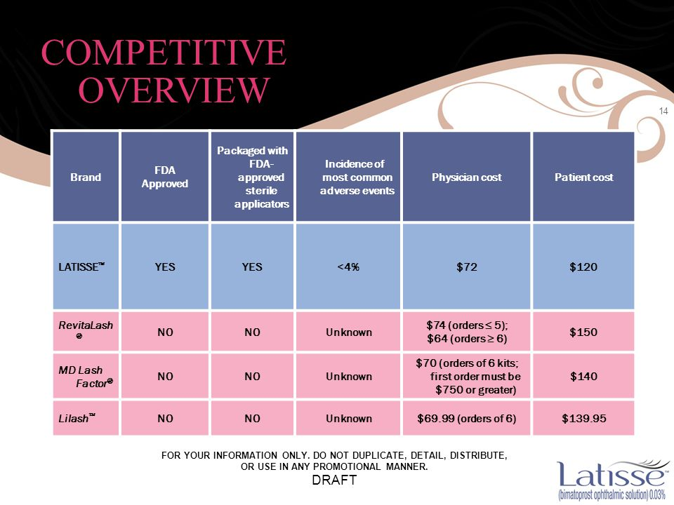 14 COMPETITIVE OVERVIEW FOR YOUR INFORMATION ONLY.