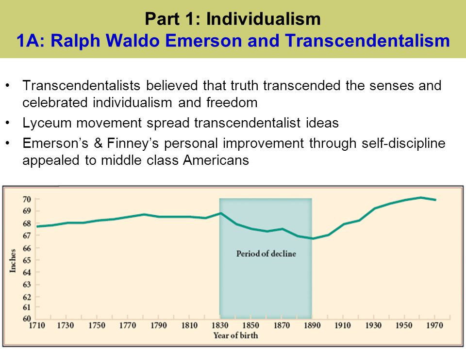 Part 1: Individualism 1A: Ralph Waldo Emerson and Transcendentalism Transcendentalists believed that truth transcended the senses and celebrated indiv