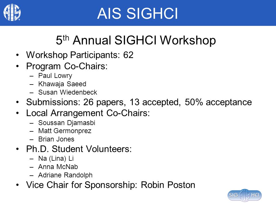 AIS SIGHCI 5 th Annual SIGHCI Workshop Workshop Participants: 62 Program Co-Chairs: –Paul Lowry –Khawaja Saeed –Susan Wiedenbeck Submissions: 26 papers, 13 accepted, 50% acceptance Local Arrangement Co-Chairs: –Soussan Djamasbi –Matt Germonprez –Brian Jones Ph.D.
