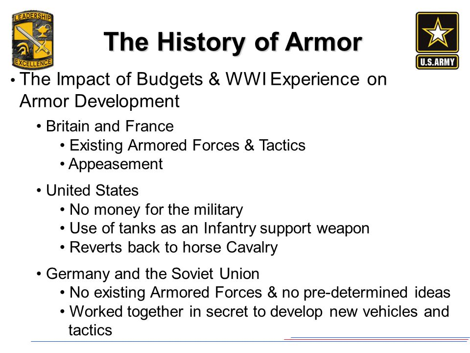 The Impact of Budgets & WWI Experience on Armor Development Britain and France Existing Armored Forces & Tactics Appeasement United States No money fo