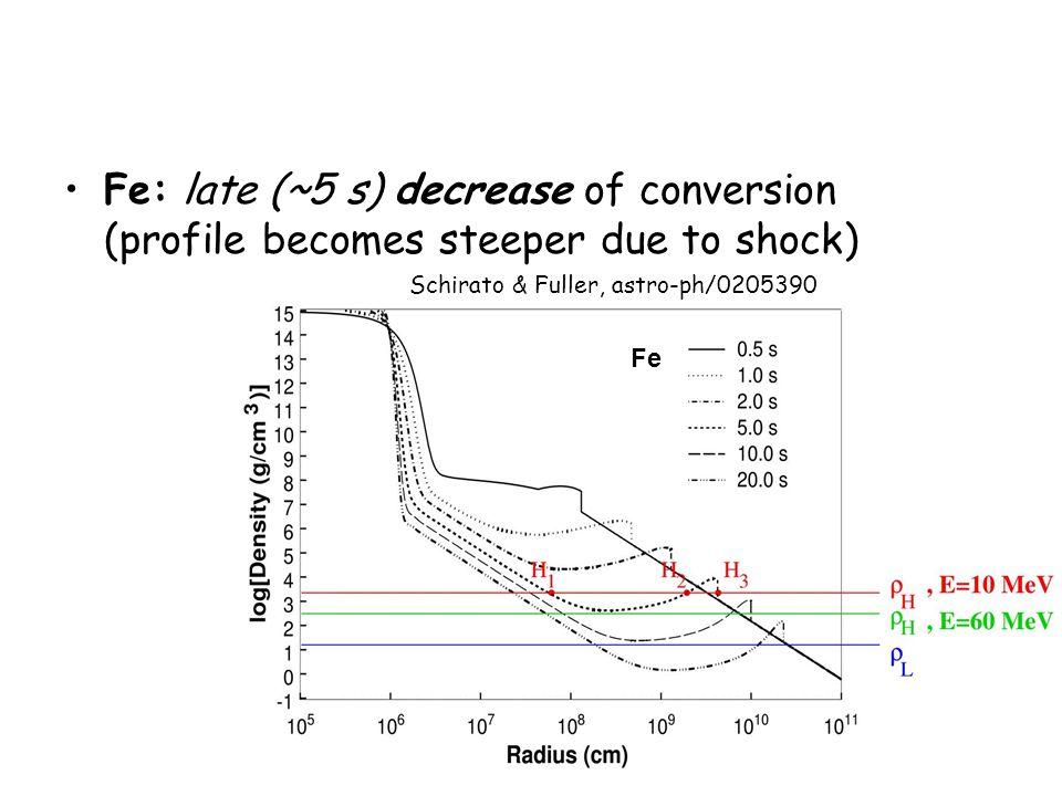 Fe: late (~5 s) decrease of conversion (profile becomes steeper due to shock) Fe Schirato & Fuller, astro-ph/0205390