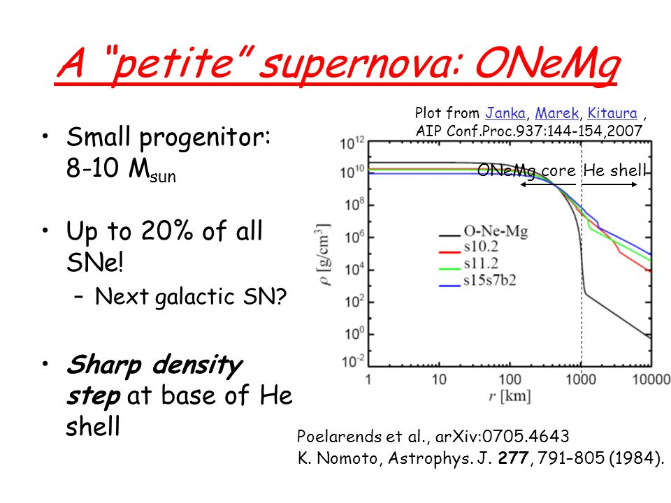 A petite supernova: ONeMg Small progenitor: 8-10 M sun Up to 20% of all SNe.