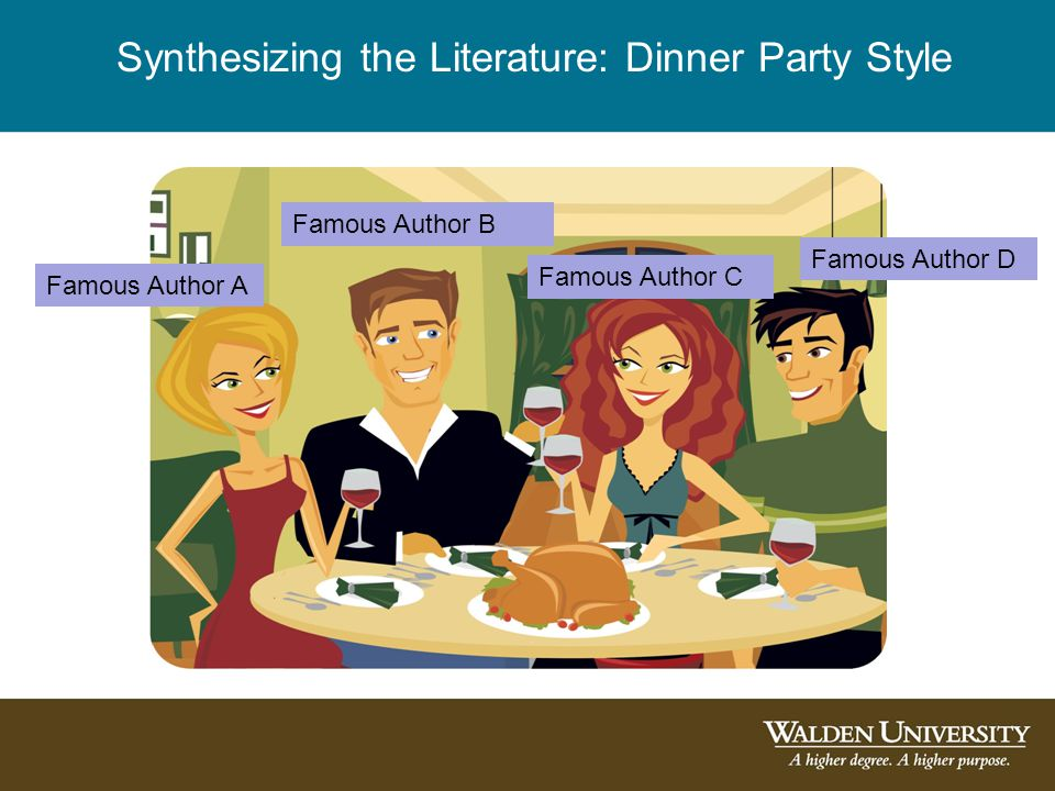 Synthesizing the Literature: Dinner Party Style Famous Author A Famous Author B Famous Author C Famous Author D