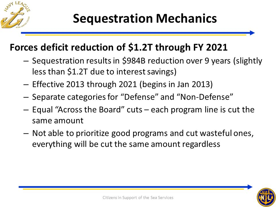 Sequestration Mechanics Citizens in Support of the Sea Services Forces deficit reduction of $1.2T through FY 2021 – Sequestration results in $984B red