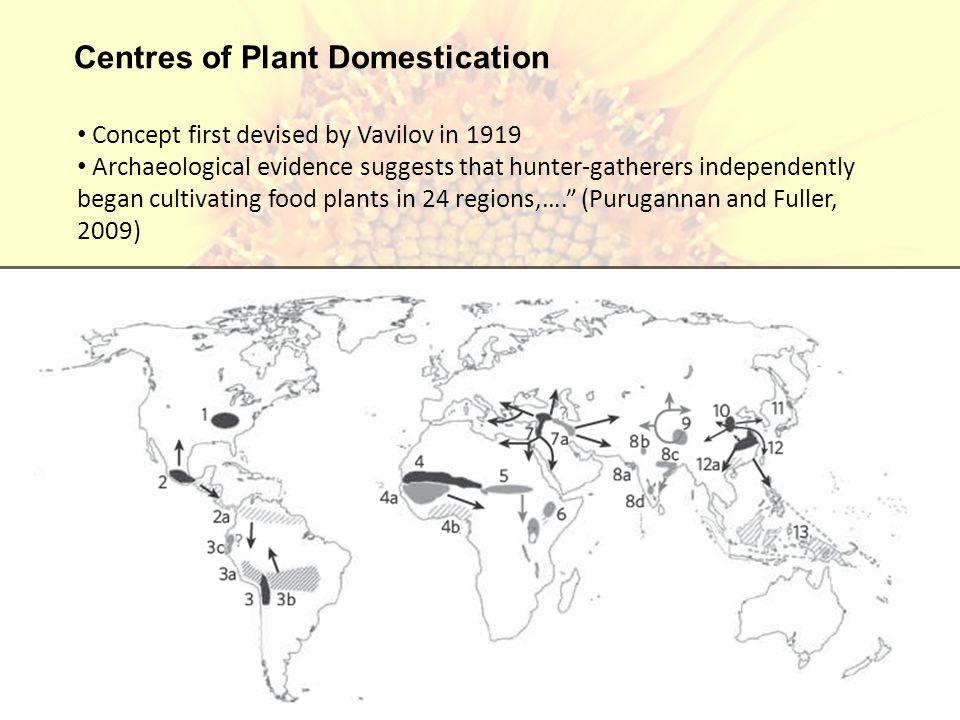 Crop Diversification genes in plants