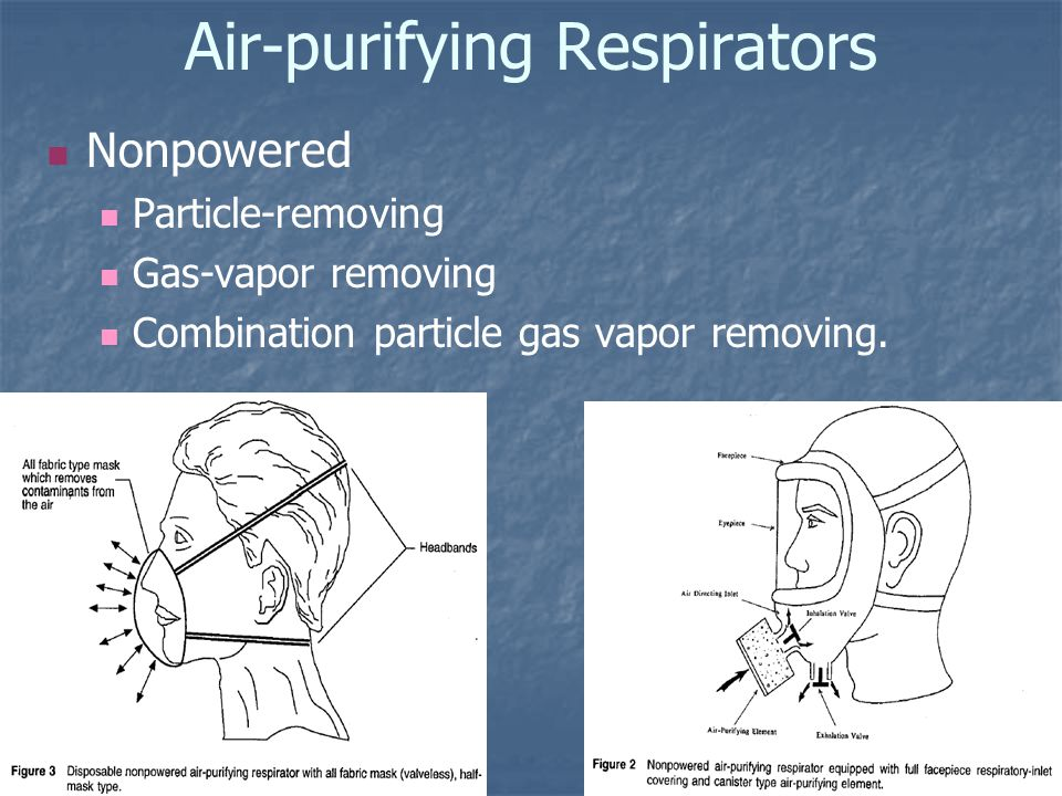Air-purifying Respirators Nonpowered Particle-removing Gas-vapor removing Combination particle gas vapor removing.