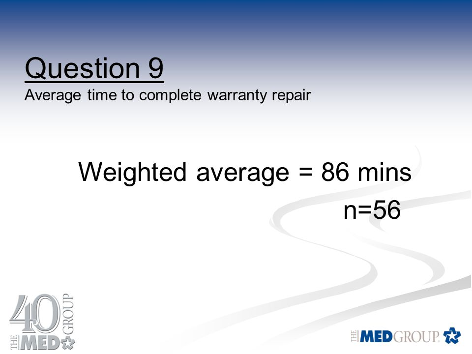Question 9 Average time to complete warranty repair Weighted average = 86 mins n=56