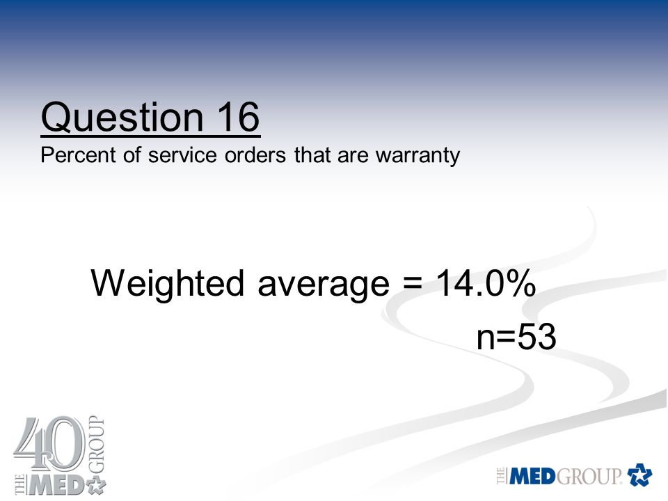 Question 16 Percent of service orders that are warranty Weighted average = 14.0% n=53