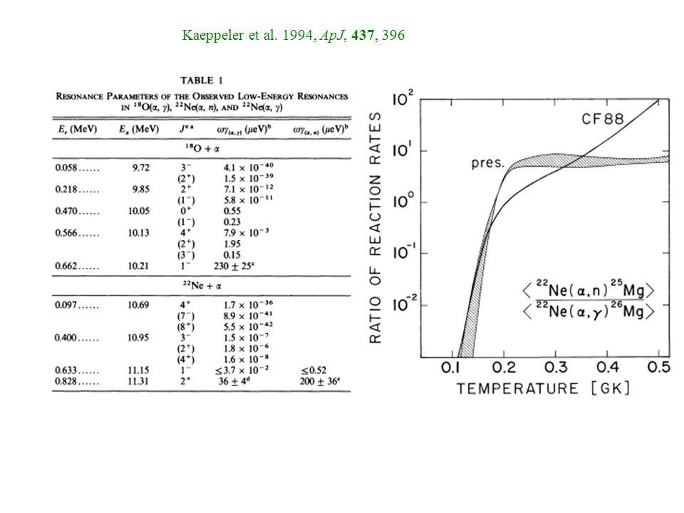 Kaeppeler et al. 1994, ApJ, 437, 396