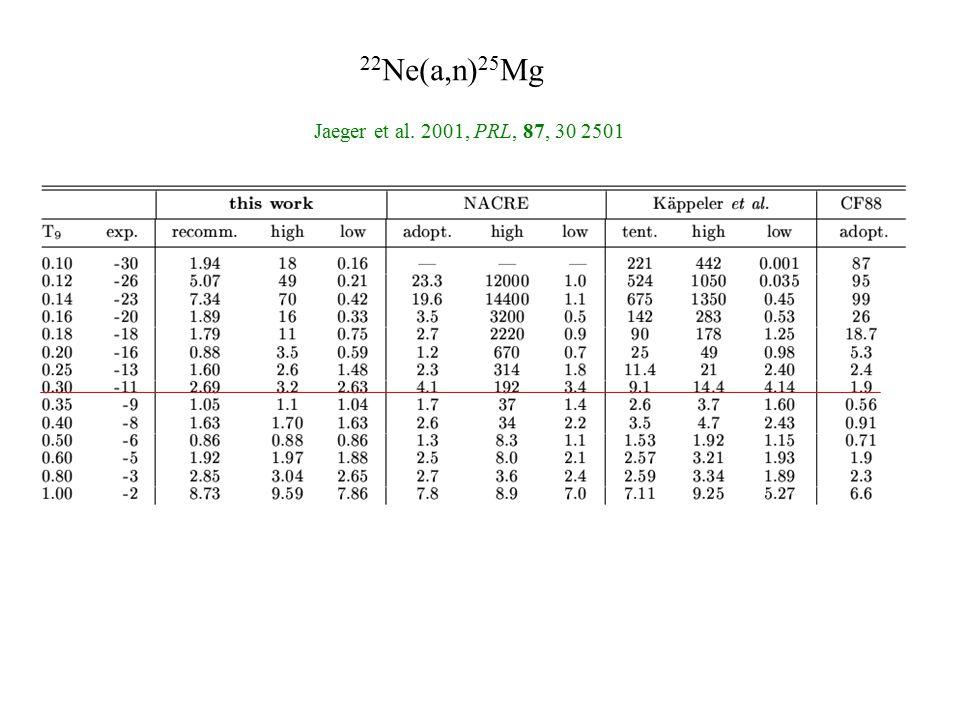 Jaeger et al. 2001, PRL, 87, 30 2501 22 Ne(a,n) 25 Mg