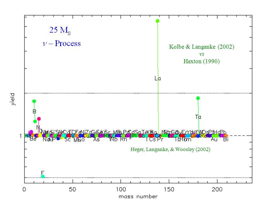 Kolbe & Langanke (2002) vs Haxton (1990) Heger, Langanke, & Woosley (2002)