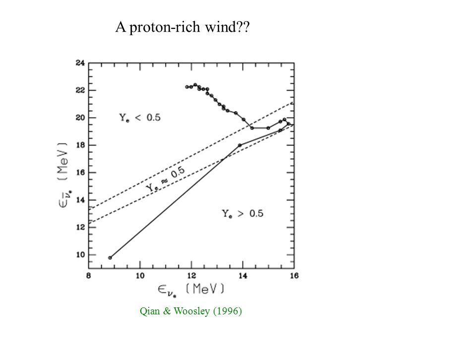 Qian & Woosley (1996) A proton-rich wind