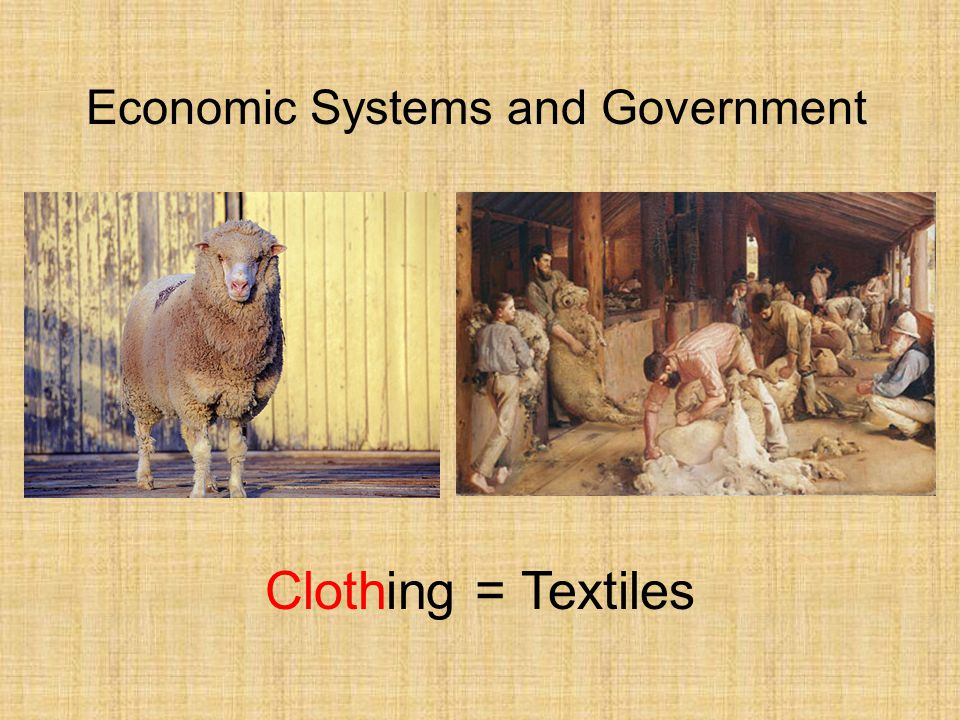Clothing = Textiles